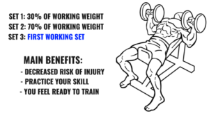 warm-up before lifting
