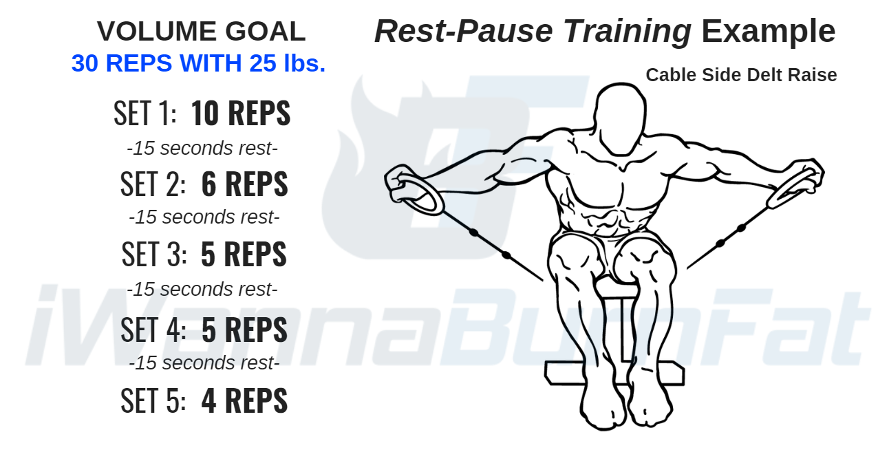 Rest between sets for muscle growth